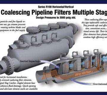 Series R100 Horizontal-Vertical Coalescing Pipeline Filters Multiple Stages